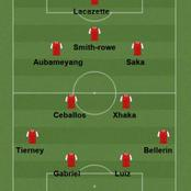 Arsenal Strong Lineup That Should Start Against Benfica