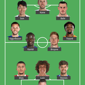Premier league team of the week - Round 26