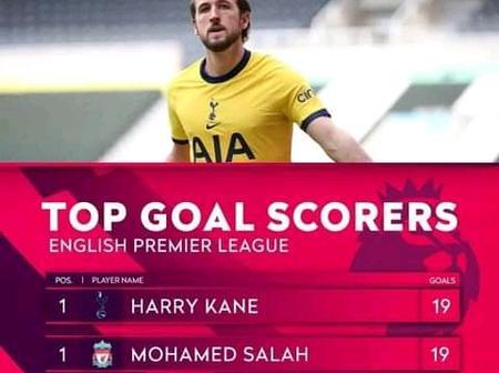 Meet The Top Goalscorers Of The Premier League, Serie A, La Liga, Bundesliga And French Ligue 1
