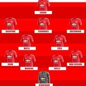 4-2-3-1 Manchester United Lineup That Will Beat Man City Today, Match Preview and Score Prediction.