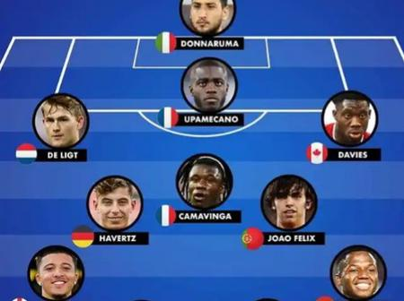 The Best Of The Best - International Players U-21 Best Team