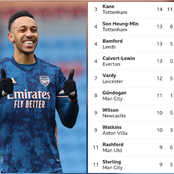 After Pierre Emerick Aubameyang Scored, This Is How The EPL Golden Boot Table Looks Like