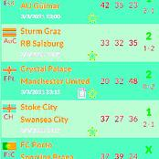 Tonight's Six Correct Score, Both Teams to Score & Over 2.5 Goals Matches Predictions to Stake on and Earn Big
