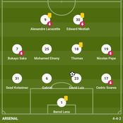 """""""Arteta MasterPlan""""- See Arteta's Key Tactical Decisions That Changed The Game And Gave Them Victory"""
