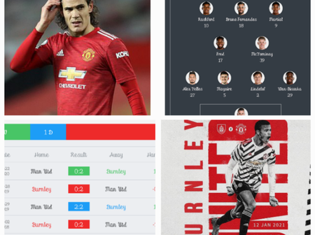 Burnley Vs Man Utd Predicted Line Up And Stats For Their Last 5 Matches
