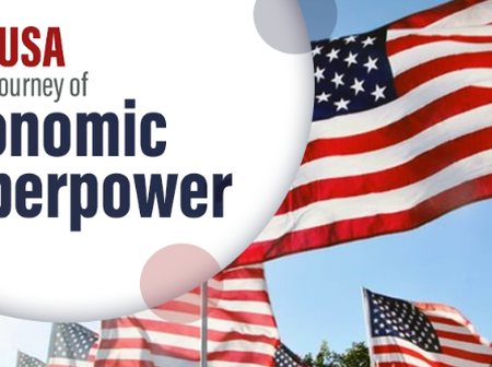 Is the USA still likely to be a superpower in 100 years time?