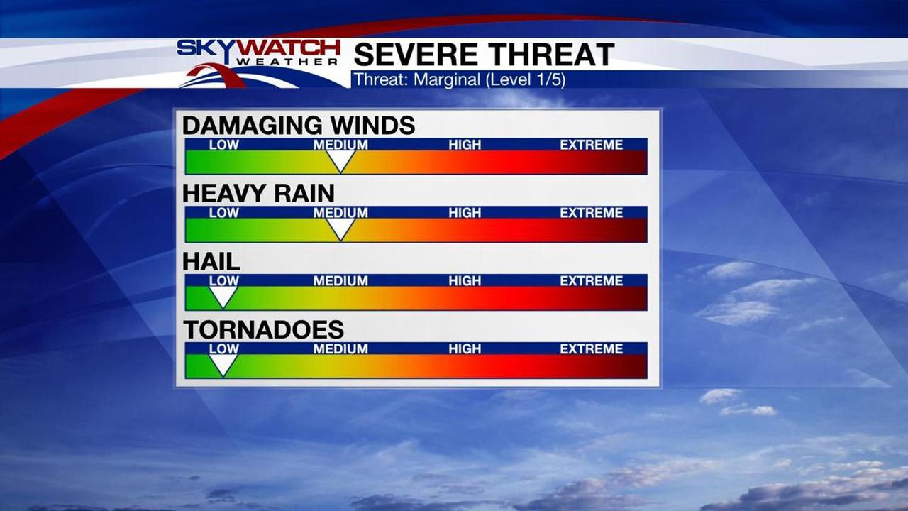 Severe Storms Possible on Thursday