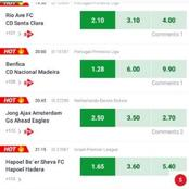 4 Sure Monday-Night Football Matches With the Best Odds