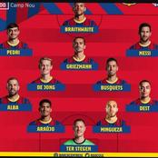 Barcelona And PSG Possible Lineup For Their Champion league Match