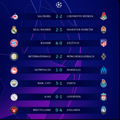 CHAMPIONS LEAGUE: Results, Players Of The Week, Goal Of The Week And Preview.