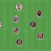 Opinion: The Liverpool lineup that will ensure victory over Burnley