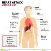Heart Attack Is About To Strike If You Notice These 5 Signs