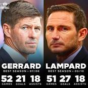 Comparing Frank Lampard Statistics To Steven Gerrard During Their Best Season.