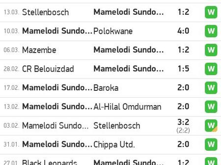 Monday's 10 Hot Matches with Over Amazing Odds to Win You Big