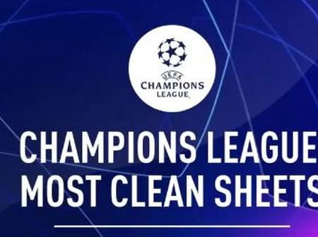 Five Goalkeepers With Most Clean Sheets In Uefa Champions League 2020/2021 Season So Far