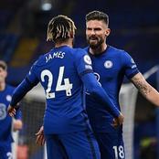 Unstoppable Meet Chelsea Foward Among Champions League Top scorers