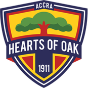 History will never forget what Hearts of Oak has done to Medeama and the people of Tarkwa