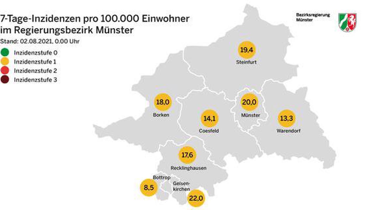 Aktuell 690 Corona-Infektionen im Regierungsbezirk Münster: Aktuelle Corona – Infektionen in Gelsenkirchen am heutigen Montag Inzidenzwert liegt bei 22