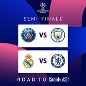 Opinion: I have no doubt this particular team will win UEFA champions league this season, check out.