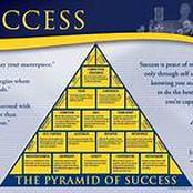 21 Millionaire Successful Habits