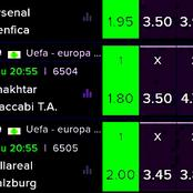 Bank On The Best Five GG and Correct Score Soccer (CS) Tips to Win