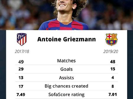 Statistics Shows How Hazard, Griezmann & Sanchez Declined In Performance After They Changed Clubs