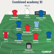 A combined XI of the academy graduates of the EPL's
