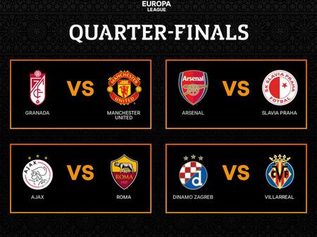What to expect from the Europa League quarterfinal draws, full breakdown