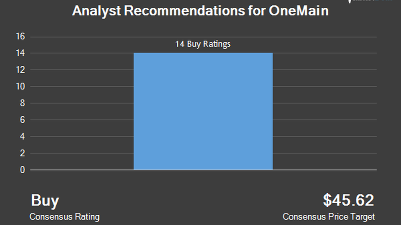 OneMain Holdings, Inc. (NYSE:OMF) Receives $45.14 Average Price Target from Analysts