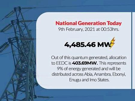 Checkout the quantity of Energy Generation and the quantity allocated to the Southeastern States.