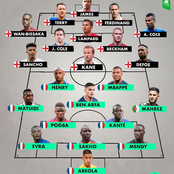 London-born All Time Xi And Paris-born All Time Xi Players For Each Position