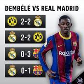Barcelona's 7 Biggest Results Against Real Madrid Since Lionel Messi Made His Debut
