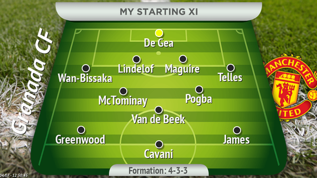 How Manchester United should line up vs Granada in Europa League first-leg