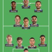 Manchester City Strongest Lineup To Start Against West Ham