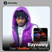 """Chui"" Rayvanny Beats Diamond To Be The First East African To Have 15 Million Streams On Boomplay"
