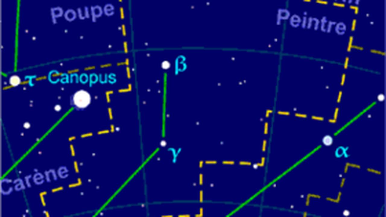 Peintre (constellation) - Définition et Explications