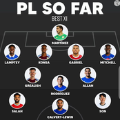 Premier League So Far Best 11 Players For 2020/2021 Season.