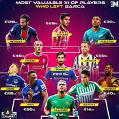 After Suarez Joined Atletico Madrid, Here Is The Most Valuable Xi Of Players Who Left Barcelona
