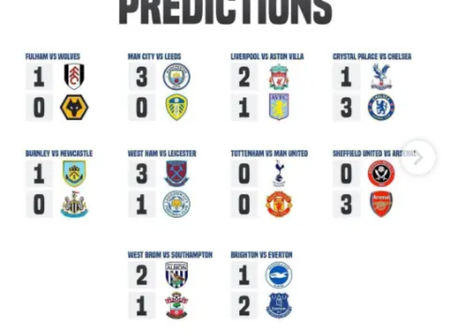 English Premier League Possible Outcome In Today's Matches