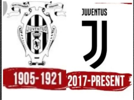 History Of The Evolution Of Juventus Logo From 1905 Till Date