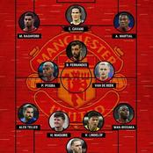 Possible Manchester United Lineup Against Chelsea This Weekend