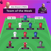 EPL Team of The Week. Which Changes Would You Make?