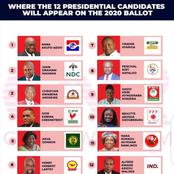 Kofi Adoma Nwanwanii Finally Leaks A Secret About The Positions On The Ballot.