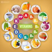 What Vitamins Does To your Body