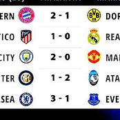 Best Five Matches With Good Odds to Win You Huge Money