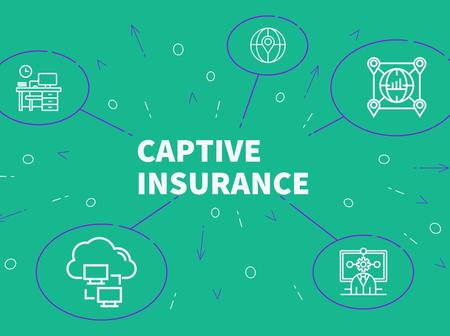 3 Ways to Know if Group Captive Insurance Fits Your Business.