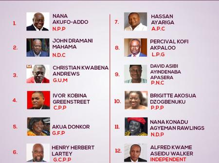 Who sponsors the smaller Political Parties/Candidates and whose bidding do they do?
