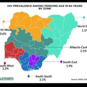 States In Nigeria With The Highest Number Of HIV Carriers.
