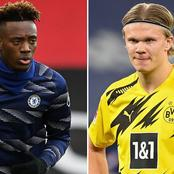 Do You Think Chelsea Should Sell Or Loan Tammy Abraham So That They Could Sign Erling Haaland?