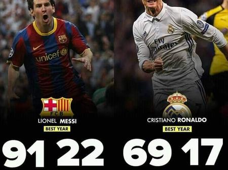 Ronaldo vs Messi: This Is The End of The Discussion